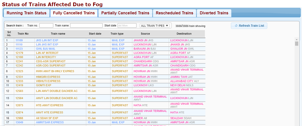 Train Affected by Fog-2