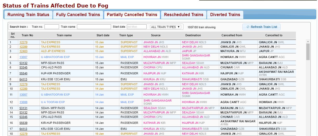 Train Affected by Fog-3
