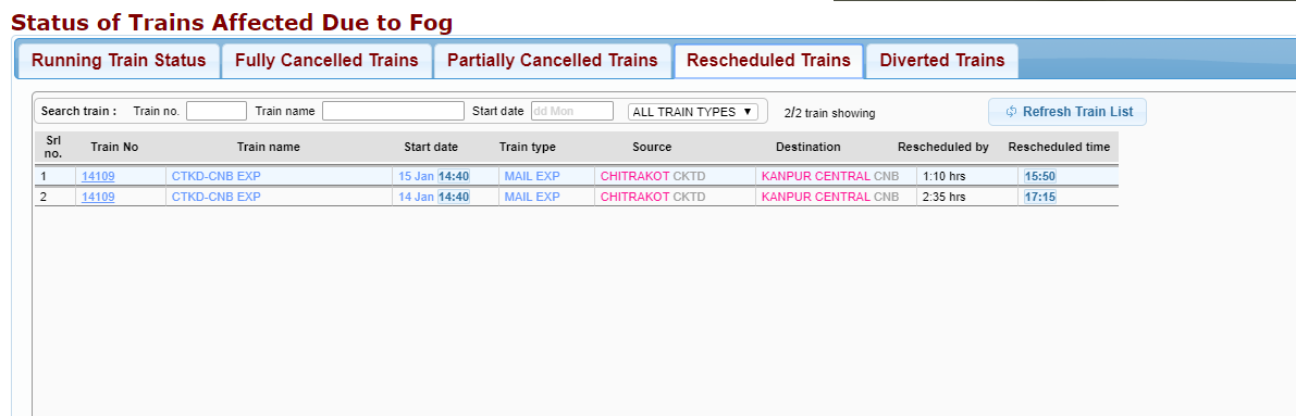 Train Affected by Fog-4